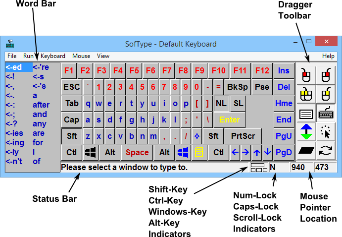 SofType